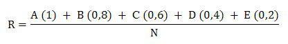 Формула рейтинга известности SEO-компаний